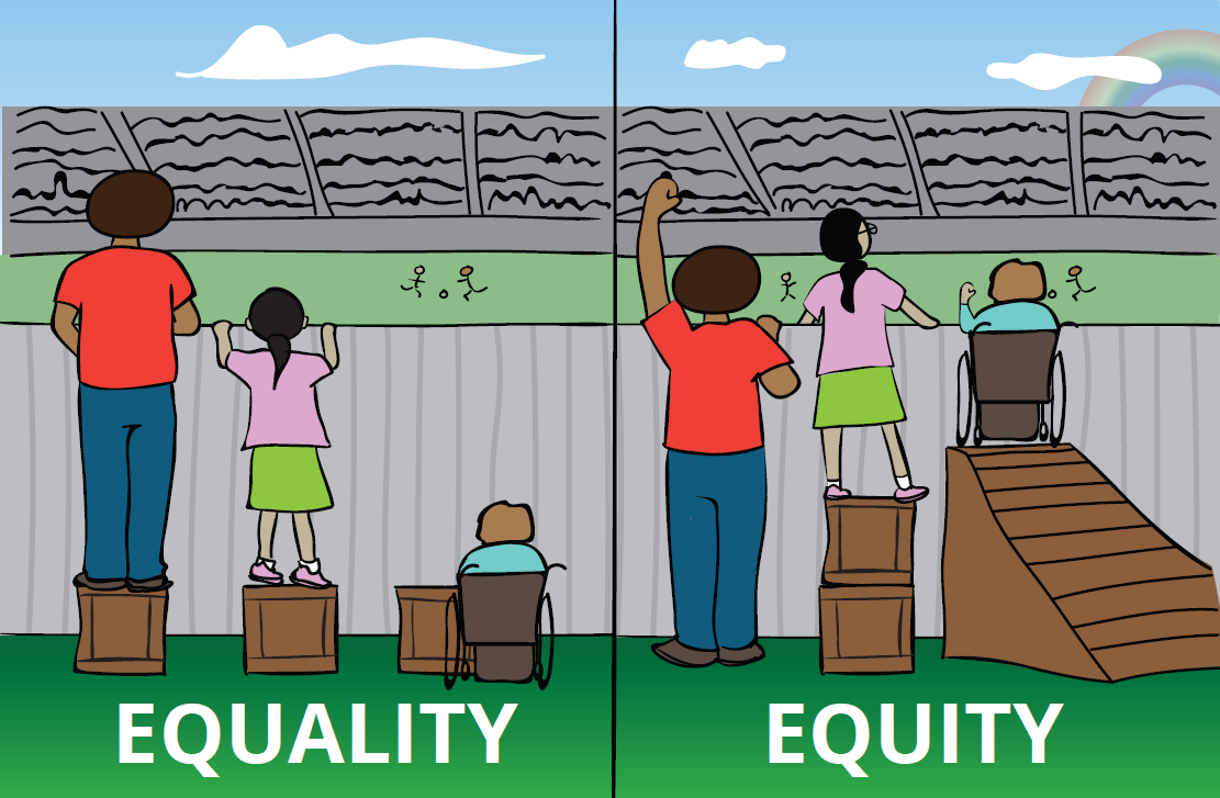 The problem with that equity vs. Equality graphic you're using.